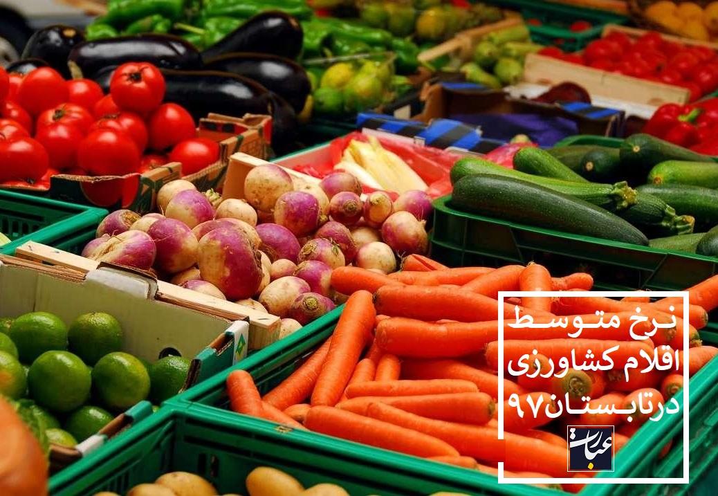 محصولات کشاورزی+عبارت