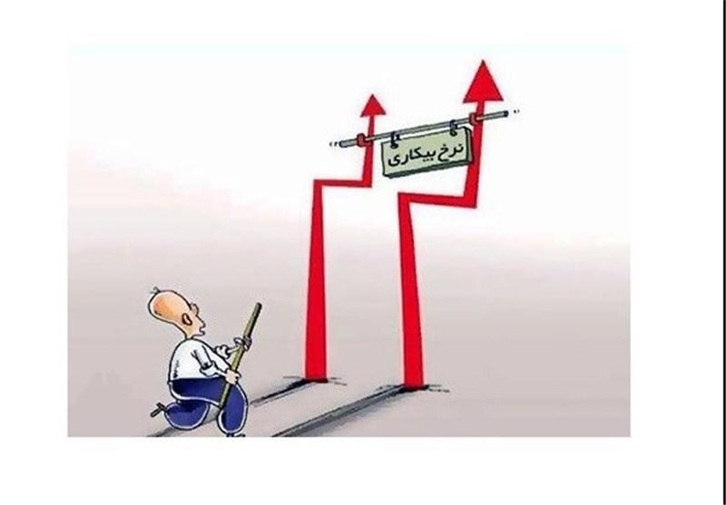 رتبه نرخ بیکاری + عبارت