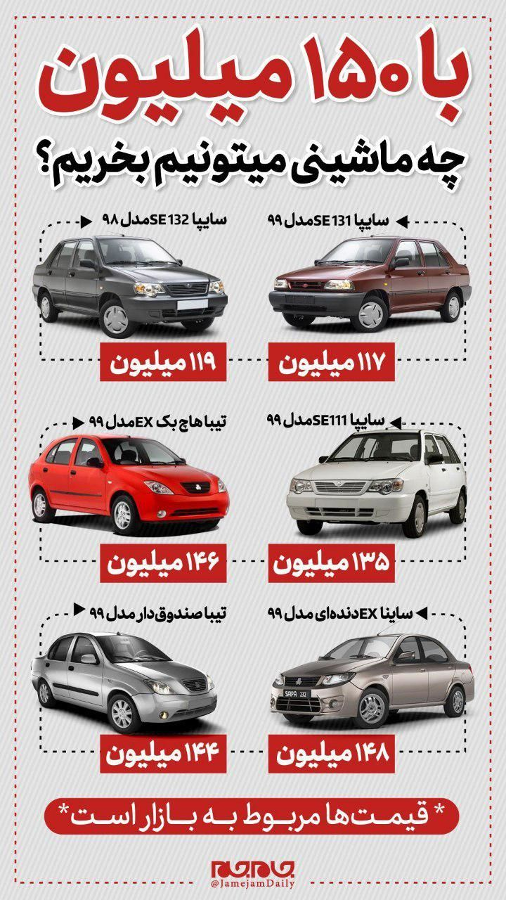 قیمت خودرو ۱۰ آبان+عبارت