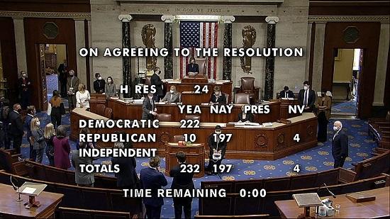 کنگره آمریکا+عبارت